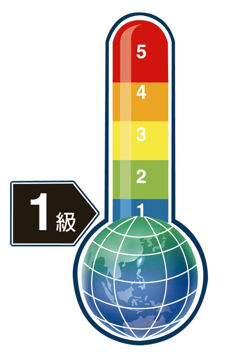 民眾採購或汰換家電時,選擇認證節能家電,省錢又環保。圖/聯合報系資料照片