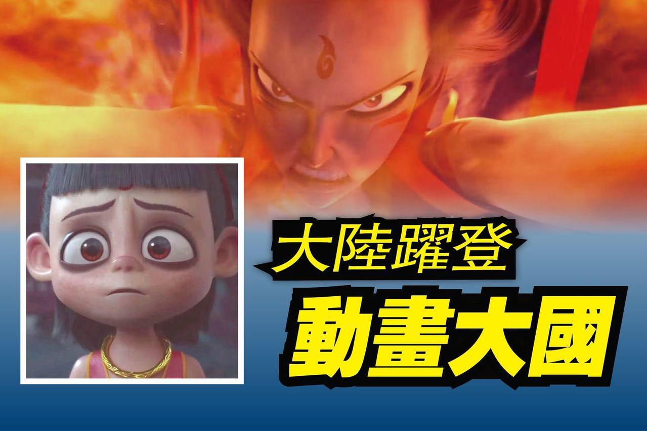 「哪吒之魔童降世」預告片。圖/翻攝自CCTV6中国电影频道