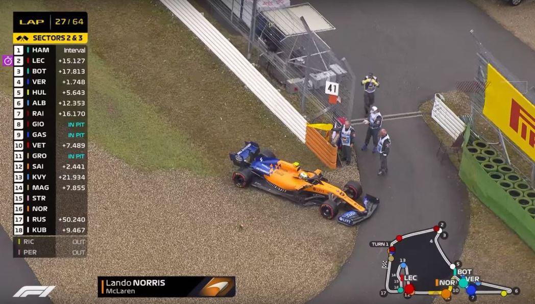 換完胎的Norris沒多久便失去動力,成為本場第三位退賽車手。 摘自F1