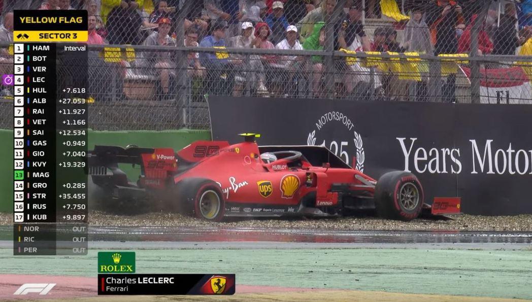 Leclerc於29圈的最後一彎打滑衝出賽道。 摘自F1