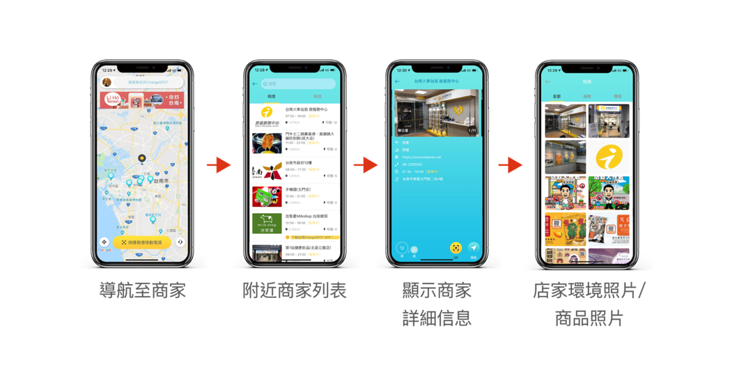 ▲ChargeSPOT App除了查找共享行動電源租借站外還同時提供租借站店家資...