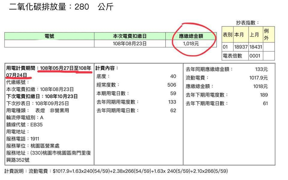 網友貼出自己使用變頻冷氣兩個月的帳單,總金額1018元,網友大嘆太便宜了。圖擷自...
