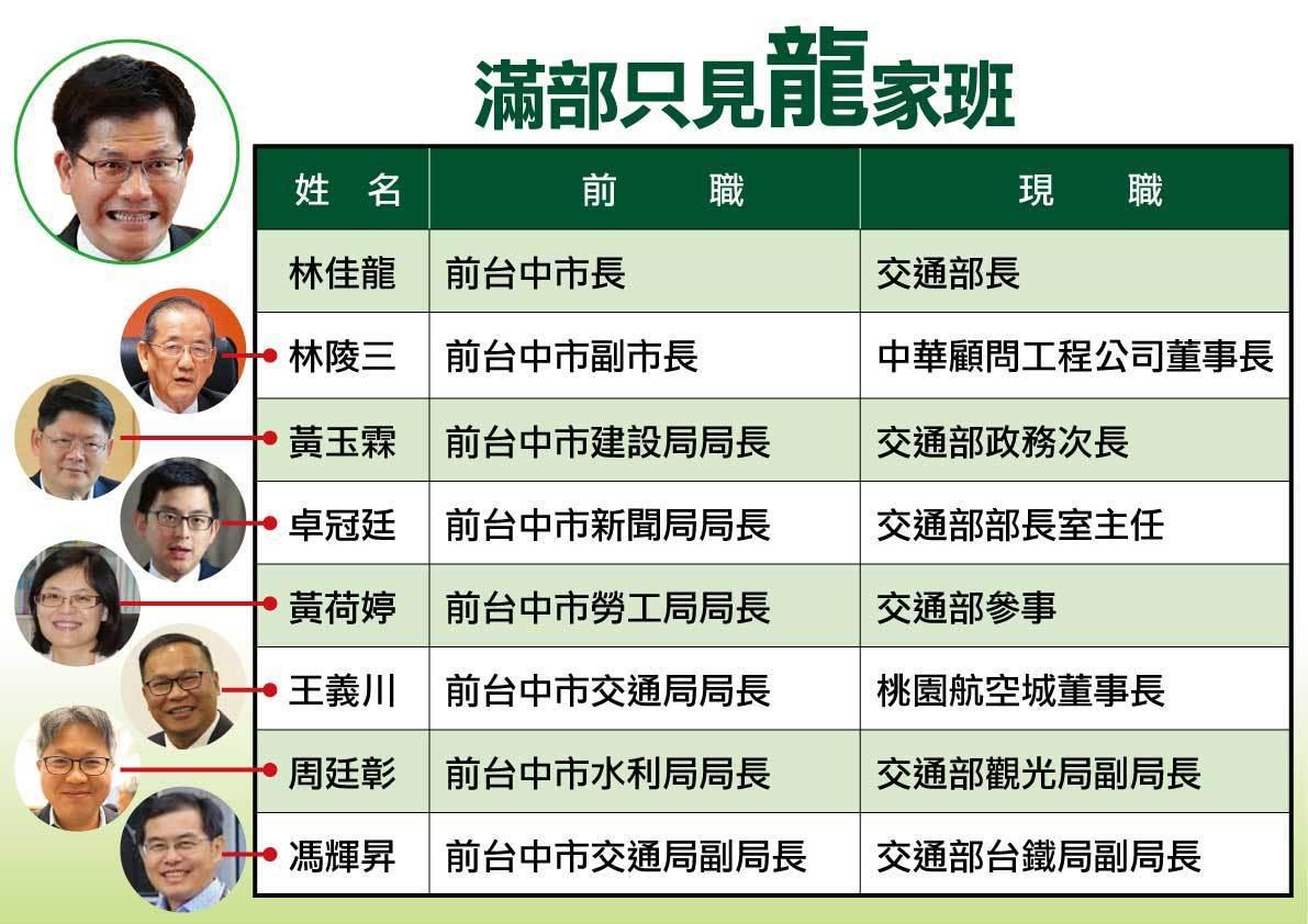 國民黨立法院黨團批評綠營人事酬庸,派系分贓。圖/國民黨團提供