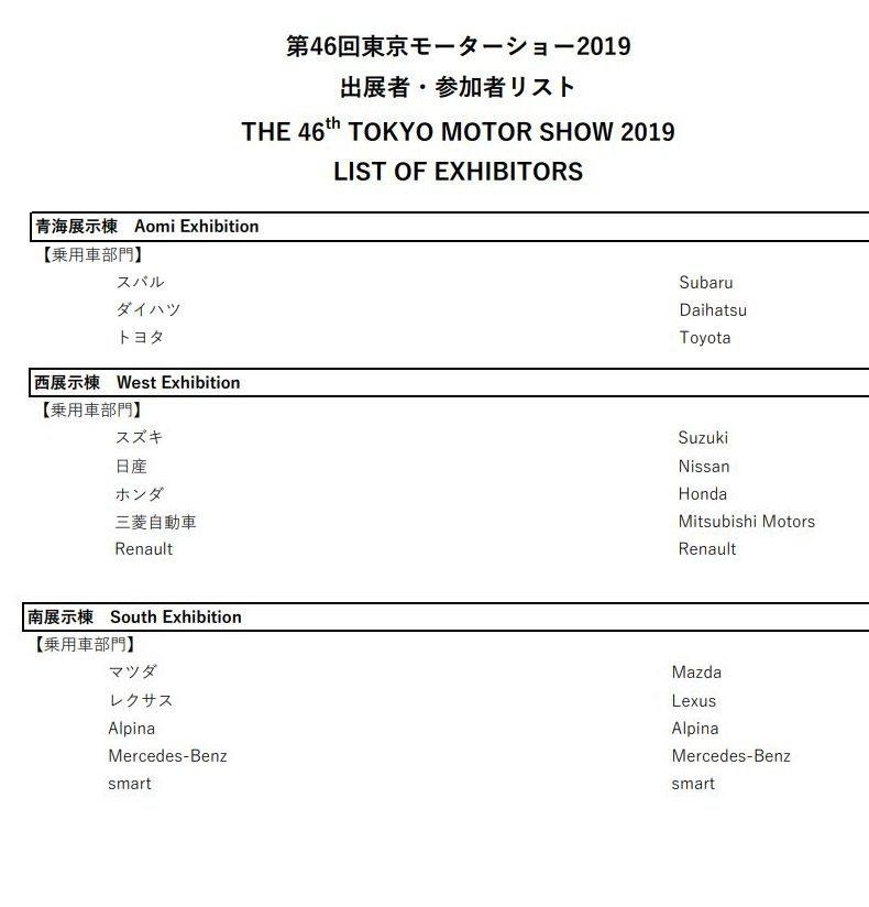 今年東京車展乘用車參展名單(截自7/30)。 摘自tokyo-motorshow...