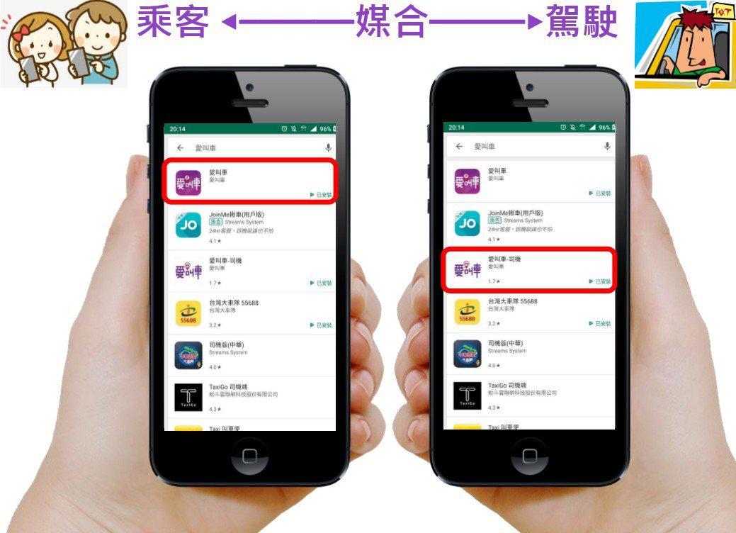 「愛叫車App」會在乘客端提供包含附近車輛地圖即時顯示、視訊119及時報案、自動...
