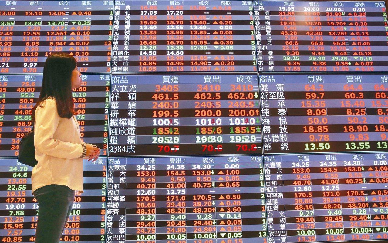 台股今(14)日上漲65.07點收10,427。 圖/聯合報系資料照片