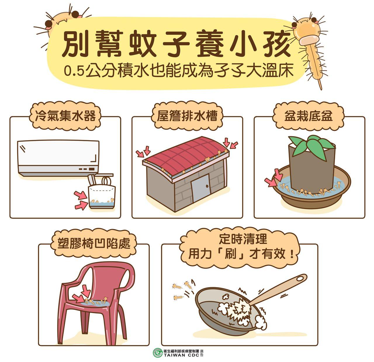 大雨過後別幫蚊子養小孩,清除積水容器杜絕孑孓溫床。圖/疾管署提供