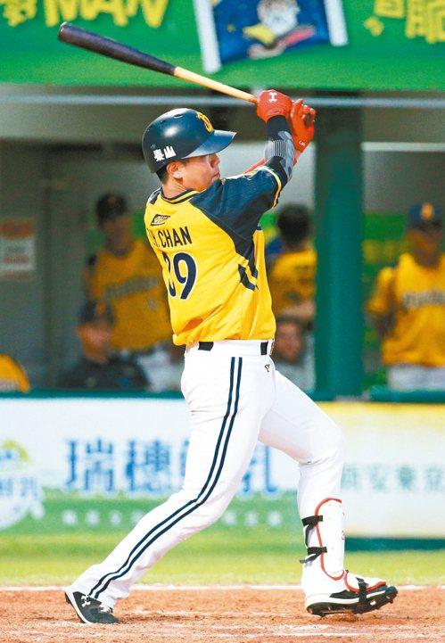 詹子賢首打席轟出3分砲,個人本季累積22支全壘打。本報資料照片