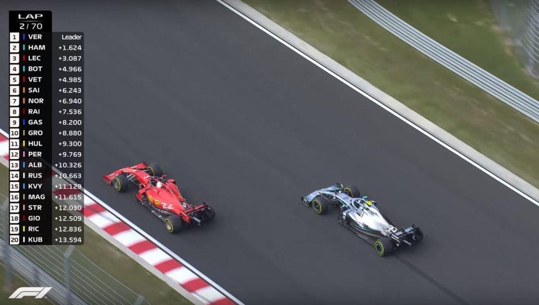 Vettel在下一圈也順利地超車Bottas。 摘自F1