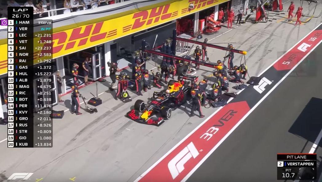 Verstappen跟車隊反應輪胎抓地力不足,RedBull則是在第26圈時讓他...