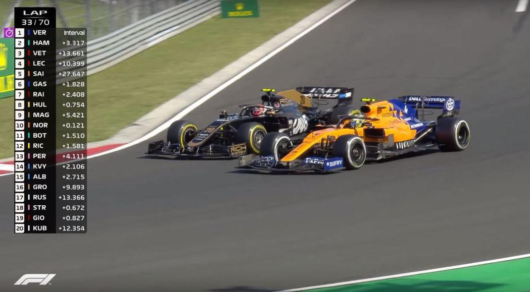 Norris出彎時硬是將Magnussen超了過去。 摘自F1