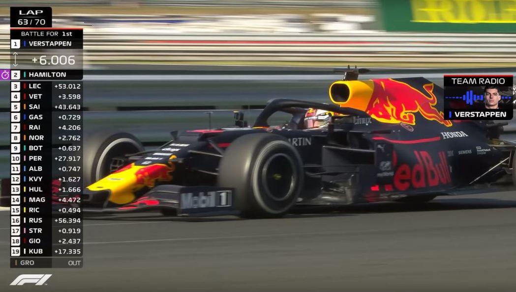 在63圈時兩車還有6秒左右的差距。 摘自F1
