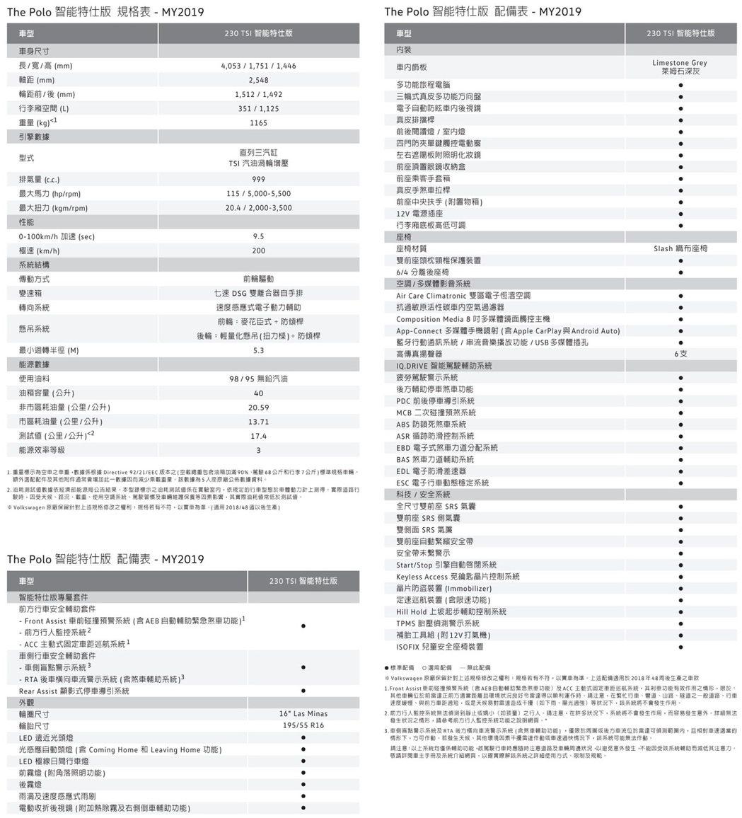 Volkswagen Polo智能特仕版規配表。 圖/Volkswagen提供