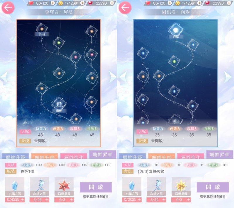 左圖為李澤言SSR-屏息的昇華畫面、右圖為周棋洛SR-向陽的昇華畫面