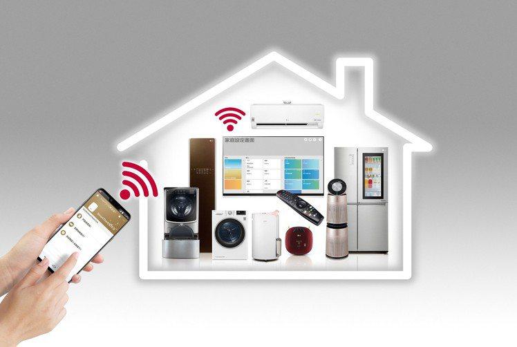 LG全系列家電產品皆支援IoT物聯網功能,即日起至11/30止推出「智慧家庭聯享...