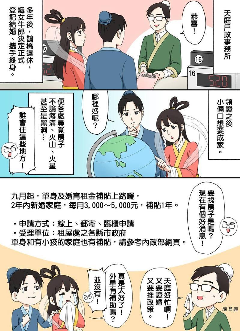 行政院副院長陳其邁,以牛郎織女漫畫的方式,推廣9月起上路的婚育租金補貼新制。圖/取自陳其邁臉書