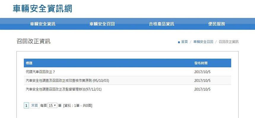 台灣車輛召回法源依據為交通部公路法所明定的「汽車安全性調查召回改正及監督管理辦法...