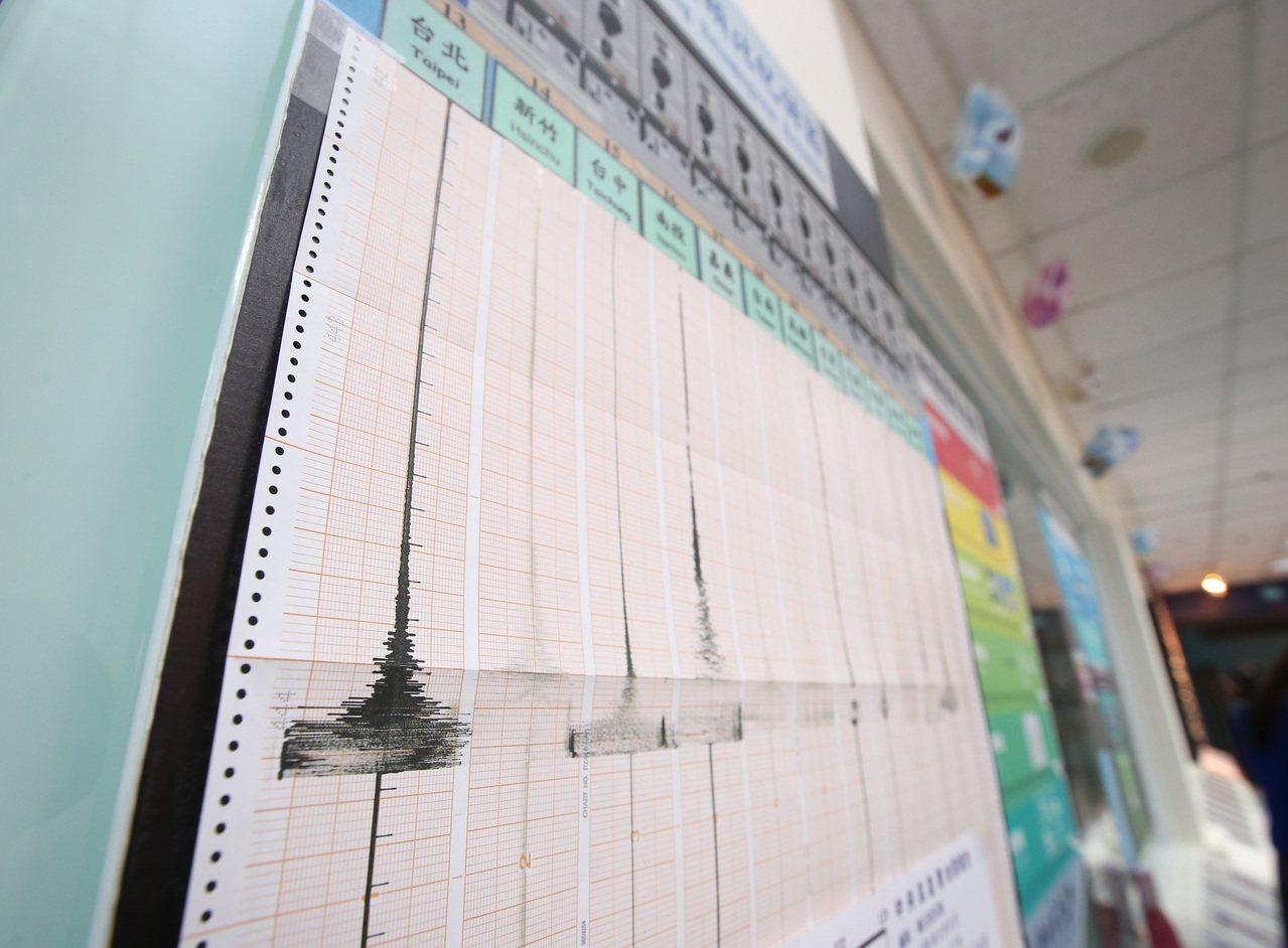 今天凌晨五點二十八分,東部海域發生芮氏規模6.0的有感地震,最大震度宜蘭六級。記...