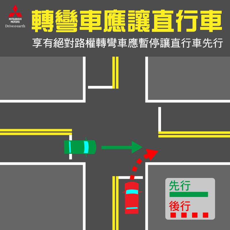 摘自三菱Mitsubishi Motors Taiwan Facebook