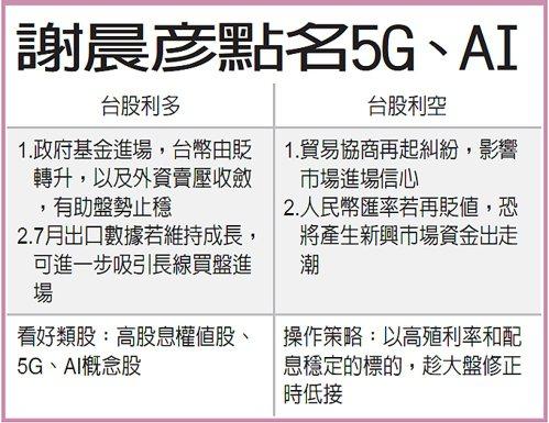 謝晨彥點名5G、AI 圖/經濟日報提供