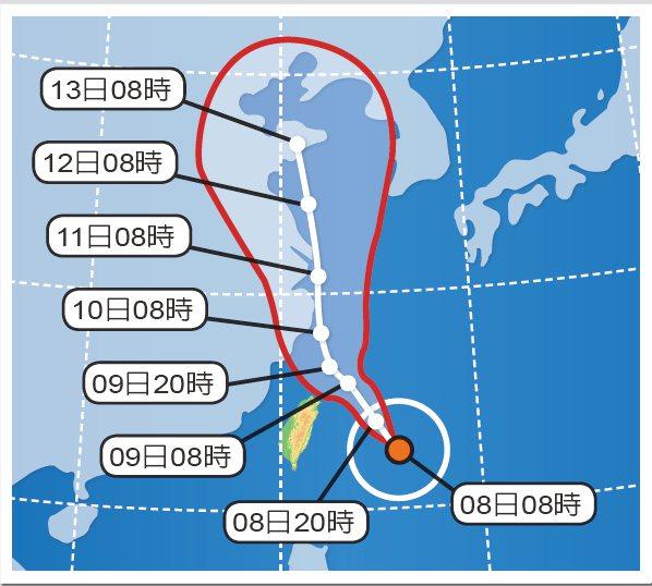 利奇馬颱風路徑預測。資料來源/中央氣象局