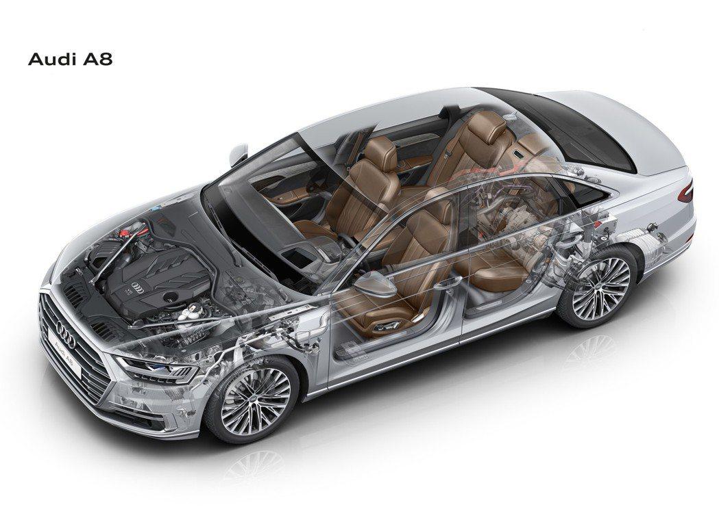 豪華科技旗艦The new Audi A8 全車系搭載48V輕型複合動力系統,透...