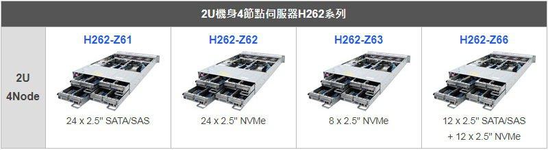 2U 4Node Servers。