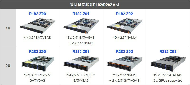 DP Rack Servers。