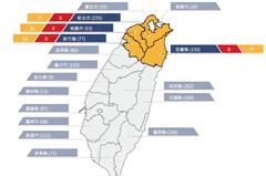 罕見強颱遇強震!北部211條土石流黃色警戒