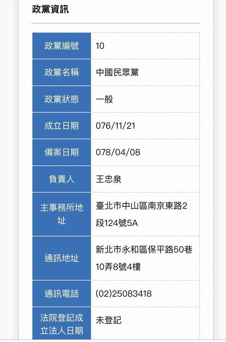 中國民眾黨。圖/擷取自內政部網頁