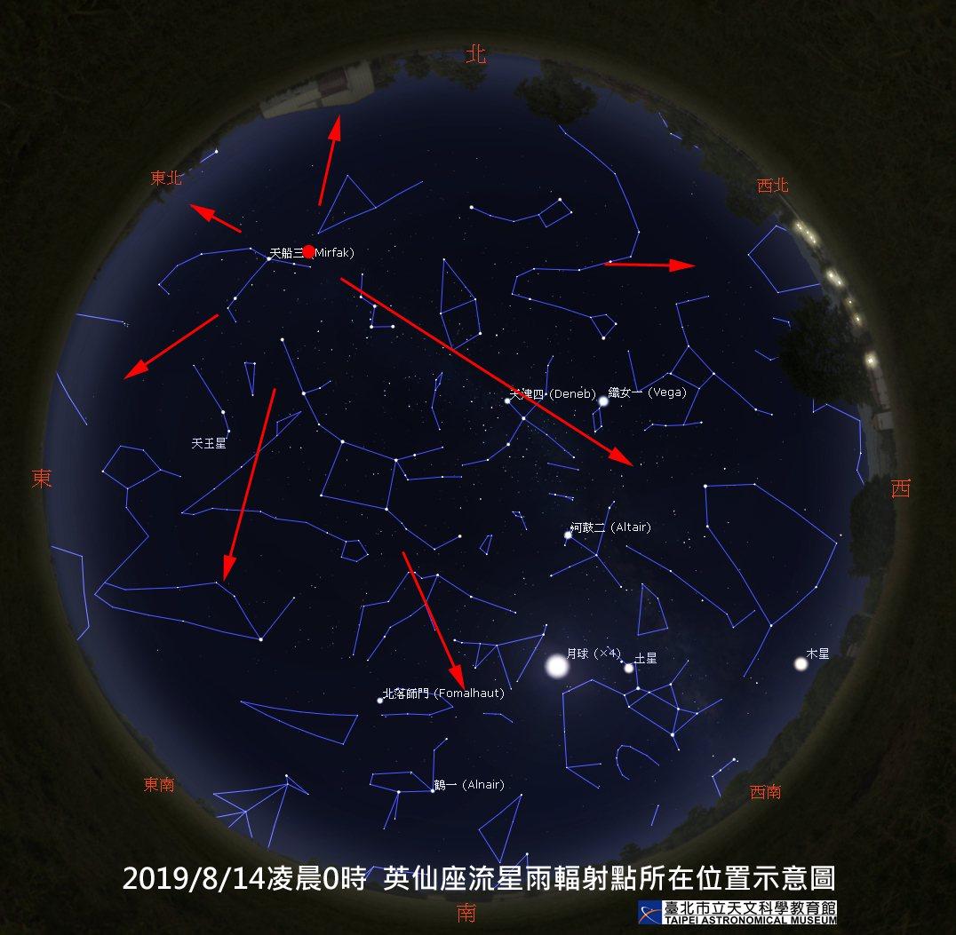 英仙座流星雨是年度三大流星雨之一,今年極大期落在8月13日前後。圖/台北市立天文...