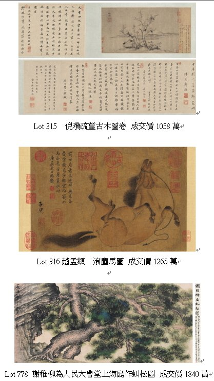 中國書畫七大專場總成交額超過四億元,平均成交率近九成,四件拍品過千萬,市場購買力...