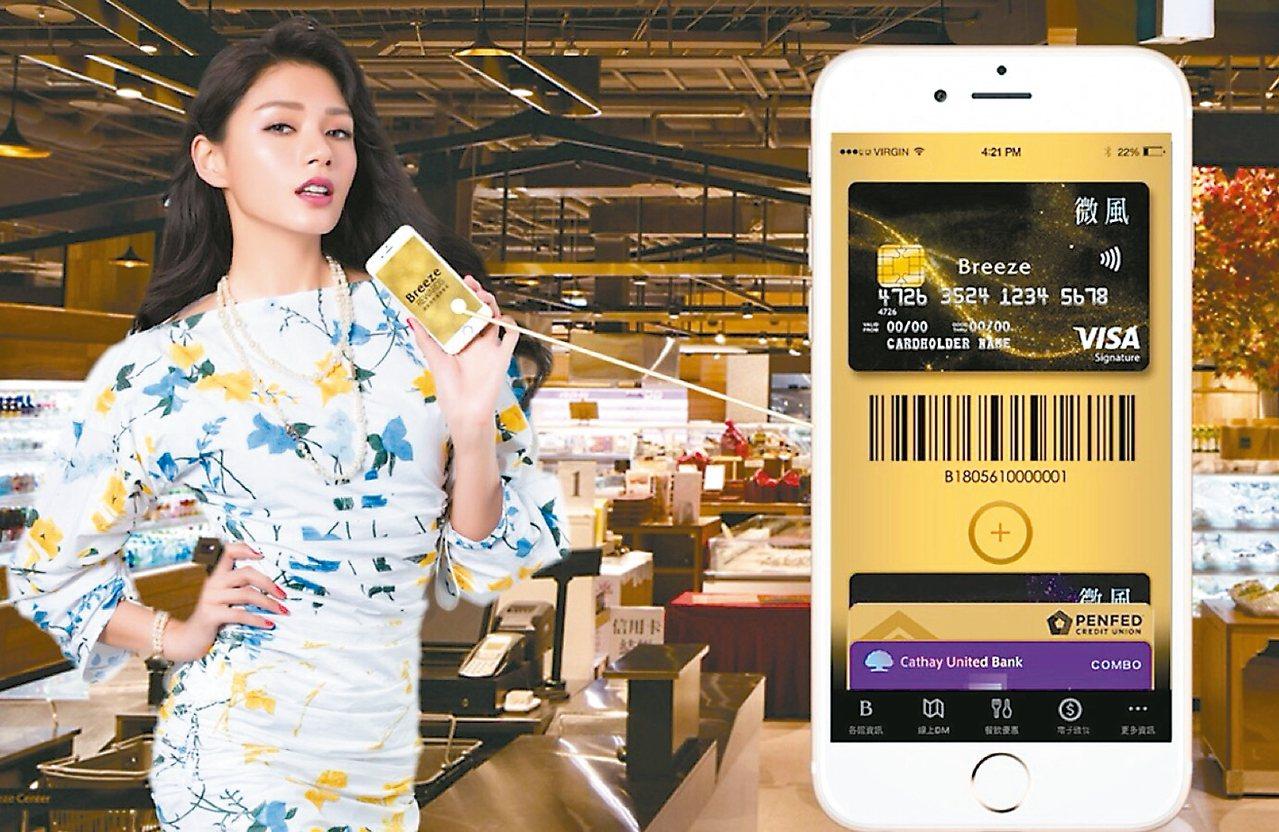 行動支付漸成消費主力,全台主要百貨App Pay拚年底前全面上線,未來逛百貨公司...