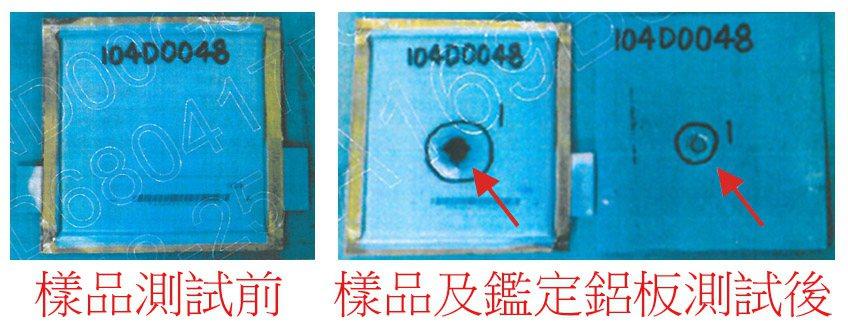 長泓鋰鐵電池通過國防部子彈射擊測試不爆炸。  長泓/提供