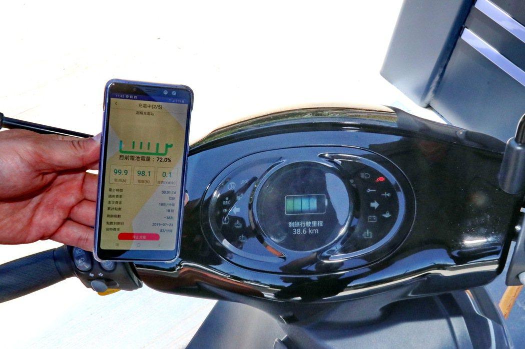 充電時,APP同步顯示相關里程資訊。 記者陳威任/攝影