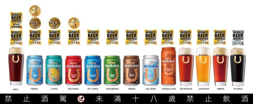 金車柏克金近日於三大國際啤酒競賽中連續傳回捷報,全系列13款啤酒於英國WBA世界...