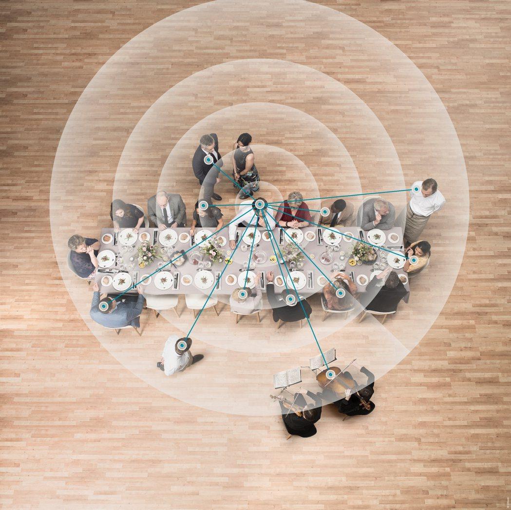 Opn S_讓您的大腦同時聽到周圍的相關聲音,讓您掌控您想要關注的聲音。 科林助...