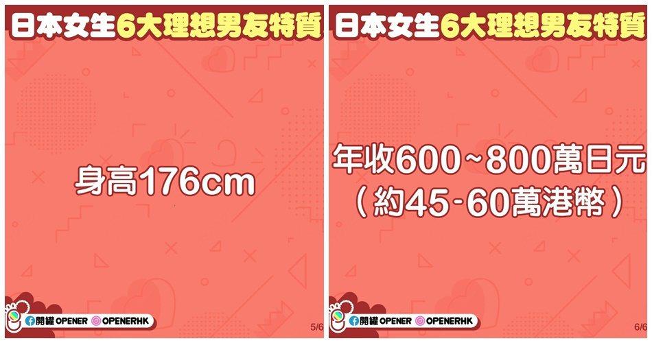 ※年收600~800萬日元,約180~240萬台幣。 圖片來源/香港01