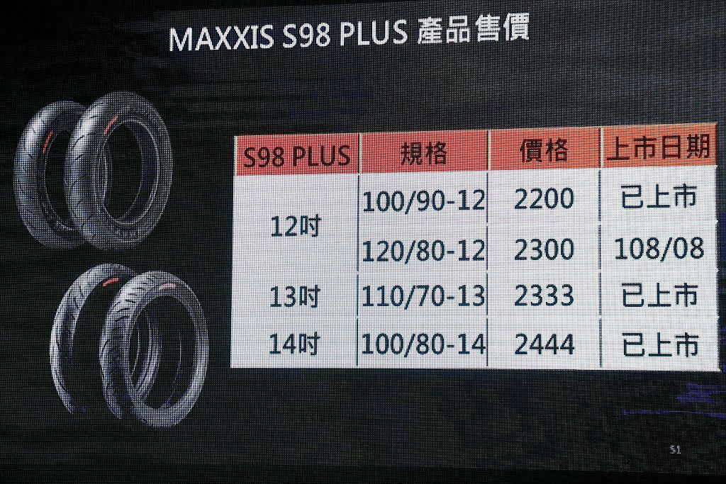 MAXXIS S98 Plus尺碼、售價一覽表。 記者張振群/攝影