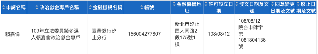 (圖/翻攝監察院陽光法令主題網)