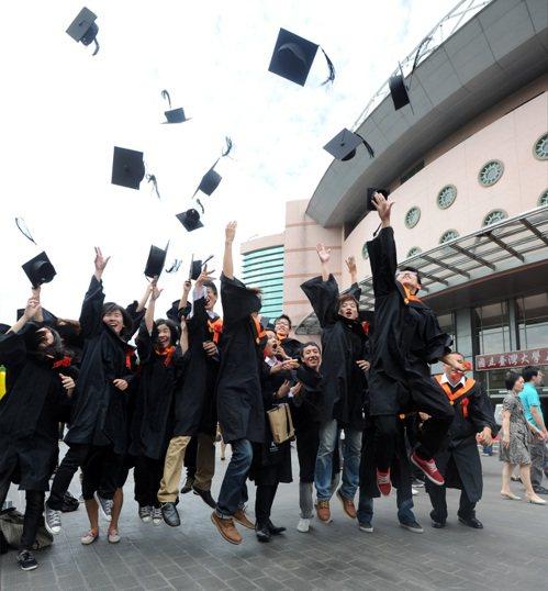 台灣25-40歲擁大學學歷的比率世界數一數二,結果卻是年輕人與高學歷者失業率衝高...