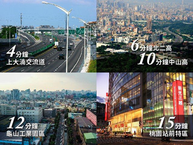 「新潤幸福莊園2」交通動線、生活機能應有盡有。 業者/提供