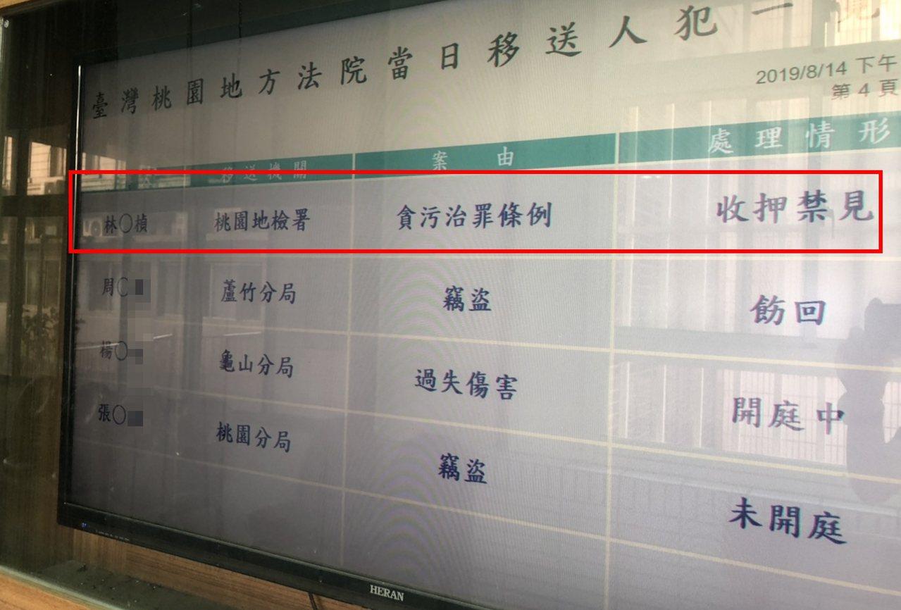 林文楨及吳姓工程師今天下午被依貪污治罪等,遭法院裁定收押禁見。記者曾健祐/攝影