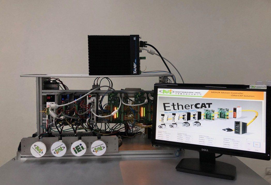 EtherCAT運動控制器。 洋威數控/提供
