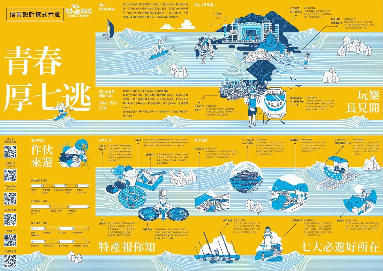 新北市府推動長達145公里的青春山海線觀光,並推出旅遊摺頁。圖/市府提供