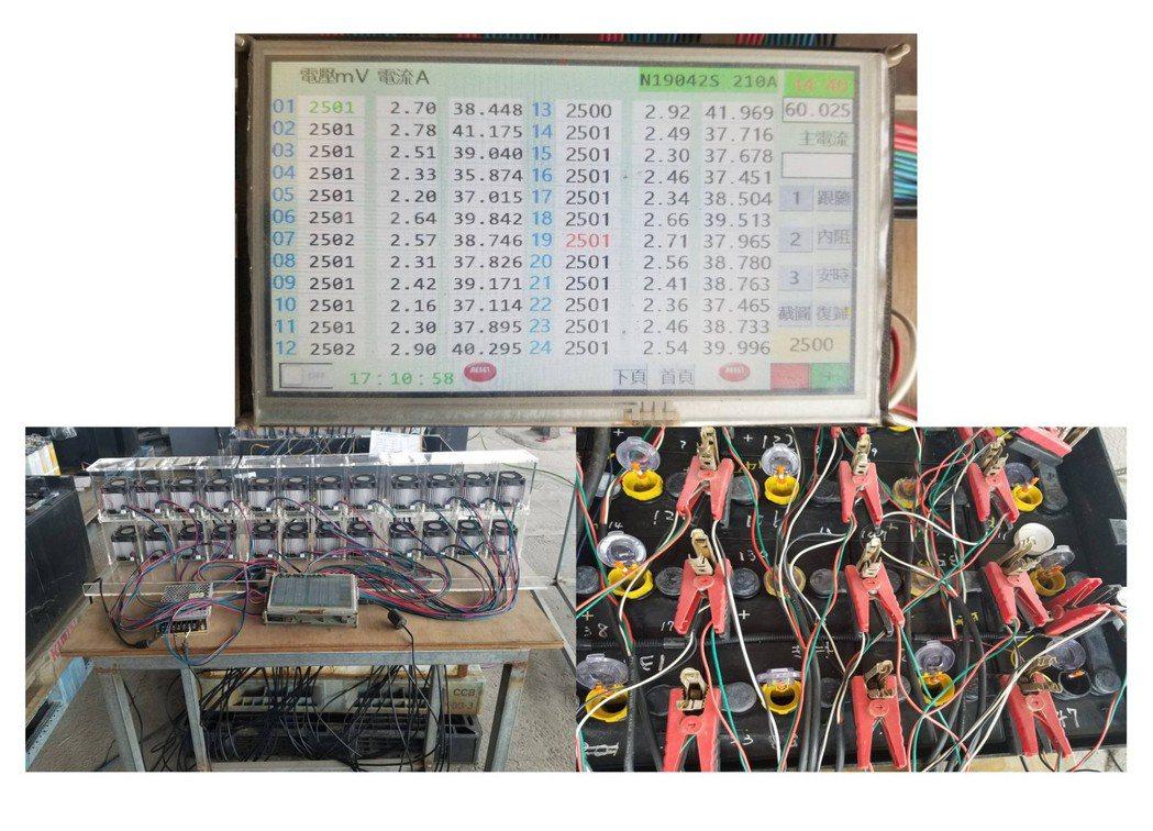 電池平衡系統。業者/提供