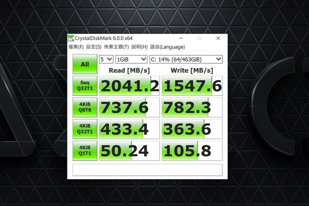 高檔英特爾760P M.2 PCIe 512GB SSD跑分名副其實。 彭子豪/...
