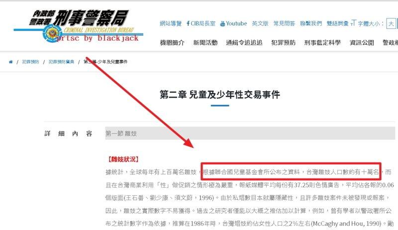 根據聯合國兒童基金會2007年所公布之資料,台灣雛妓人口數約有十萬名 翻攝自刑事警察局網站