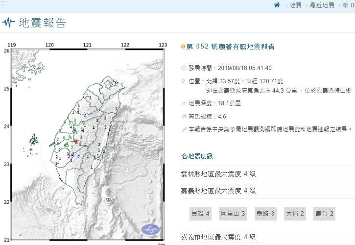 清晨4.6地震強烈抖一下 震央在嘉義梅山。記者卜敏正/翻攝