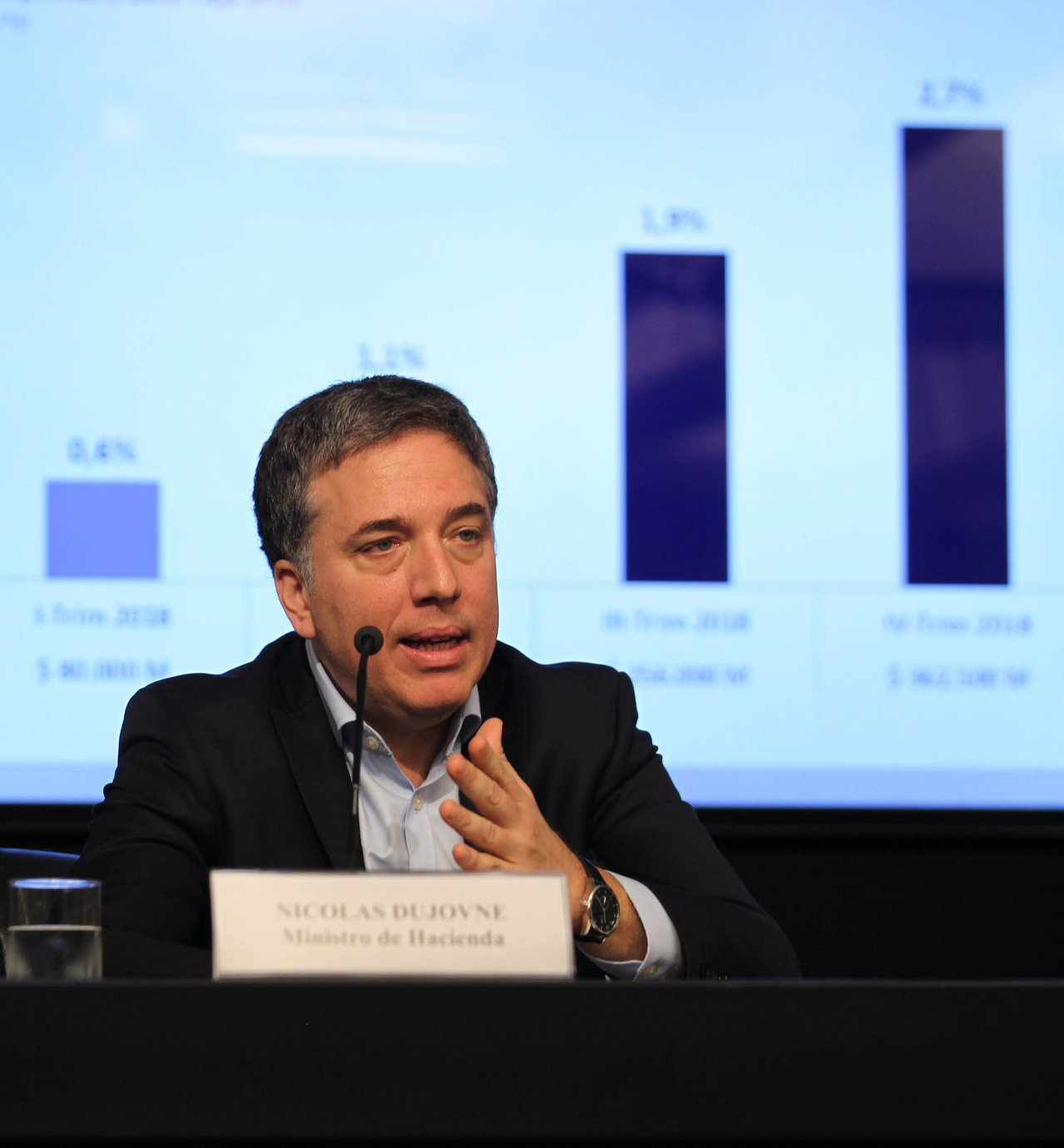 阿根廷財政部長杜耶夫尼。 歐新社